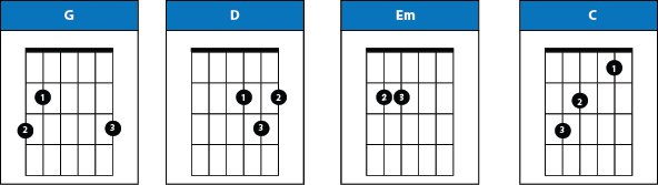 let-it-be-chords-easy